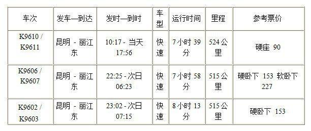 丽江开往昆明的火车时刻表